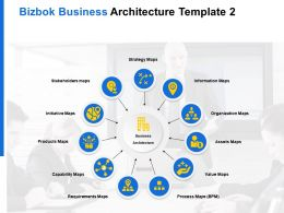 Bizbok Business Architecture Requirements Stakeholders Ppt Powerpoint Presentation File Slides