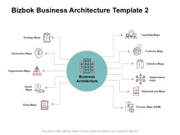 Bizbok Business Architecture Strategy Maps Ppt Powerpoint Presentation Pictures Images