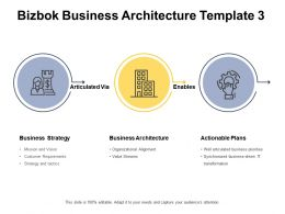 Bizbok Business Architecture Template Architecture Plans Ppt Powerpoint Presentation Infographic