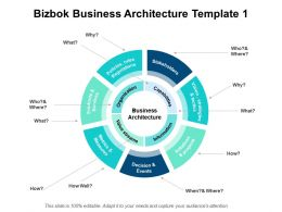 Bizbok Business Architecture Template Information B160 Ppt Powerpoint Presentation File Files
