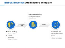Bizbok Business Architecture Template Ppt Powerpoint Presentation File Format Ideas