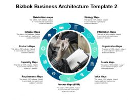 Bizbok Business Architecture Template Requirements Maps B161 Ppt Powerpoint Presentation File