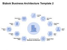 Bizbok Business Architecture Template Requirements Strategy Ppt Powerpoint Presentation Icon Professional
