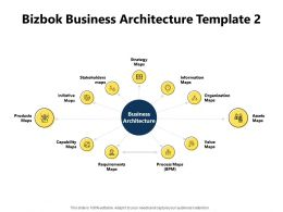 Bizbok Business Architecture Template Strategy Maps Powerpoint Slides