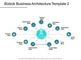 Bizbok Business Architecture Template Value Maps Powerpoint Presentation Slides