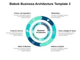 Bizbok Business Architecture Template Value Streams B162 Ppt Powerpoint Presentation File Slides
