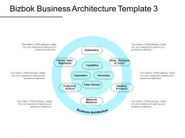 Bizbok Business Architecture Template Value Streams Powerpoint Presentation Slides