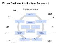 Bizbok Business Architecture Template Vision Strategies Ppt Powerpoint Presentation Icon Show
