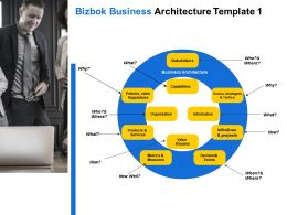 Bizbok Business Architecture Value Streams Information Ppt Powerpoint Presentation File Grid