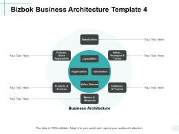 Bizbok Business Architecture Vision Strategies Ppt Powerpoint Presentation File Slideshow