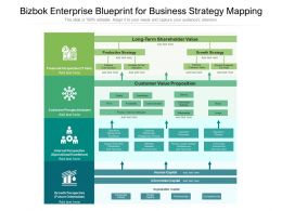 Bizbok Enterprise Blueprint For Business Strategy Mapping