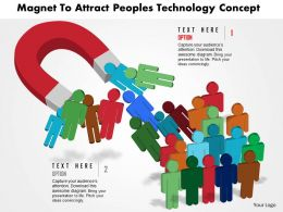 Bj Magnet To Attarct Peoples Technology Concept Powerpoint Templets