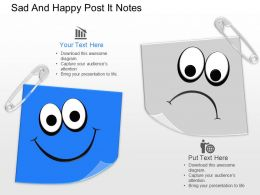 bk Sad And Happy Post It Notes Powerpoint Template