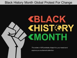 Black History Month Global Protest For Change