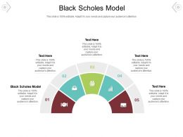 Black Scholes Model Ppt Powerpoint Presentation Icon Example File Cpb