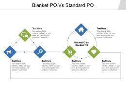 Blanket PO Vs Standard PO Ppt Powerpoint Presentation Show Cpb