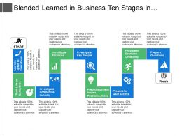 Blended Learned In Business Ten Stages In Zigzag Manner