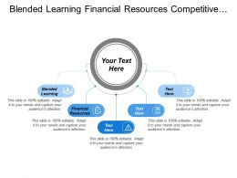 Blended Learning Financial Resources Competitive Advantage Generic Strategy