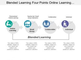 Blended Learning Four Points Online Learning Collaborative Individual With Icons
