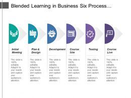 Blended Learning In Business Six Process With Icon