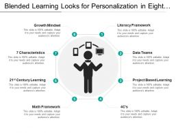 Blended Learning Looks For Personalization In Eight Steps