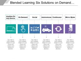 Blended Learning Six Solutions On Demand Social Autonomous Continuous Micro Bytes