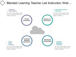 Blended Learning Teacher Led Instruction Web Based Assessment