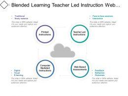 blended_learning_teacher_led_instruction_web_based_assessment_Slide01