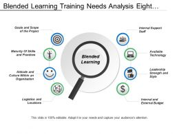 Blended Learning Training Needs Analysis Eight Process With Icons