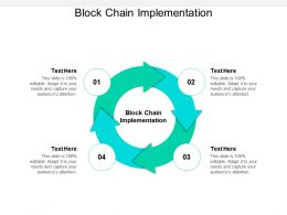 Block Chain Implementation Ppt Powerpoint Presentation Slides Example Cpb