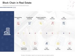 Block Chain In Real Estate MLS Powerpoint Presentation Download