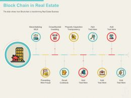 Block Chain In Real Estate Smart Ppt Powerpoint Presentation Model Diagrams