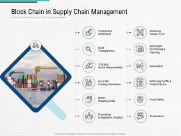Block Chain In Supply Chain Management Blockchain Architecture Design Use Cases Ppt Designs