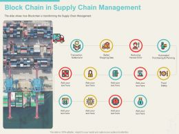 Block Chain In Supply Chain Management Error Ppt Powerpoint Slides Example