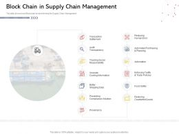 Block Chain In Supply Chain Management Provenance Planning Ppt Slides