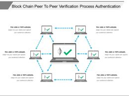 Block Chain Peer To Peer Verification Process Authentication