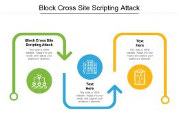 Block Cross Site Scripting Attack Ppt Powerpoint Presentation Ideas Skills Cpb