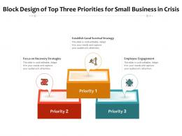 Block Design Of Top Three Priorities For Small Business In Crisis