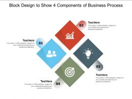 Block Design To Show 4 Components Of Business Process