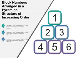 Block Numbers Arranged In A Pyramidal Structure Of Increasing Order