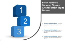 Block Numbers Showing Figures Arranged From Top To Bottom