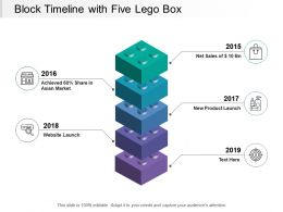 Block Timeline With Five Lego Box