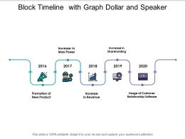 Block Timeline With Graph Dollar And Speaker