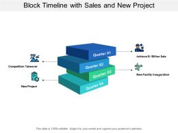Block Timeline With Sales And New Project