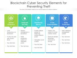 Blockchain Cyber Security Elements For Preventing Theft
