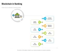 Blockchain In Banking Interbank Ppt Powerpoint Presentation Inspiration