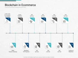 Blockchain In Ecommerce Blockchain Architecture Design And Use Cases Ppt Graphics