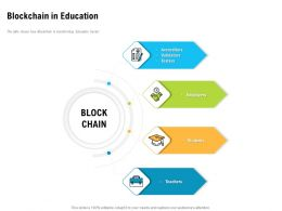 Blockchain In Education Accreditors Ppt Powerpoint Presentation Influencers