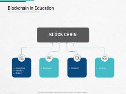 Blockchain In Education Blockchain Architecture Design And Use Cases Ppt Structure