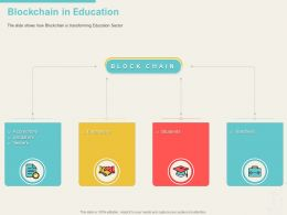Blockchain In Education Testers Ppt Powerpoint Presentation Visual Aids Show